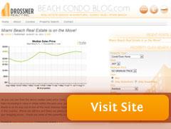 Beach Condo Blog